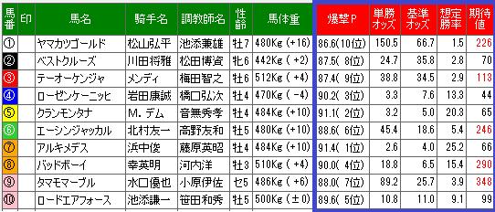 単撃ロボ八坂ステークス2