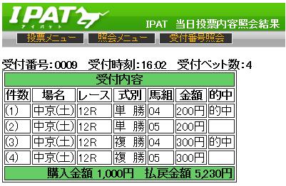 20131130chukyo12