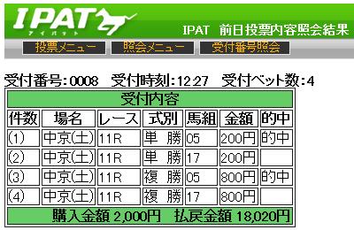 20131215chukyo11